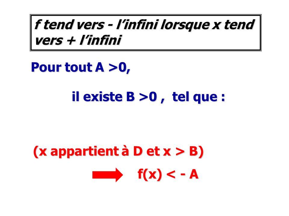 Pour tout A >0, il existe B >0, tel que : (x appartient à D et x > B) f(x) < - A f tend vers - linfini lorsque x tend vers + linfini