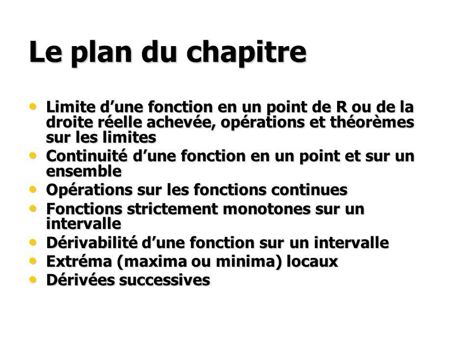 Le plan du chapitre Limite dune fonction en un point de R ou de la droite réelle achevée, opérations et théorèmes sur les limites Limite dune fonction