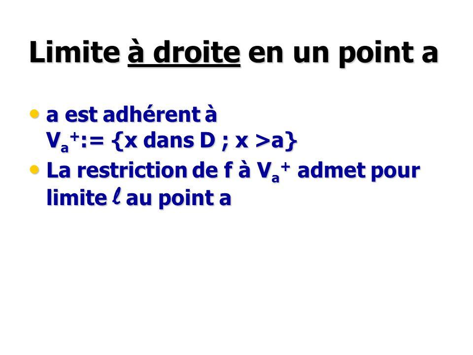 Limite à droite en un point a a est adhérent à V a + := {x dans D ; x >a} a est adhérent à V a + := {x dans D ; x >a} La restriction de f à V a + adme
