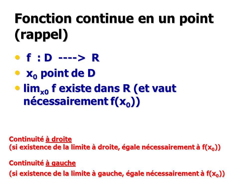 Fonction continue en un point (rappel) f : D ----> R f : D ----> R x 0 point de D x 0 point de D lim x0 f existe dans R (et vaut nécessairement f(x 0