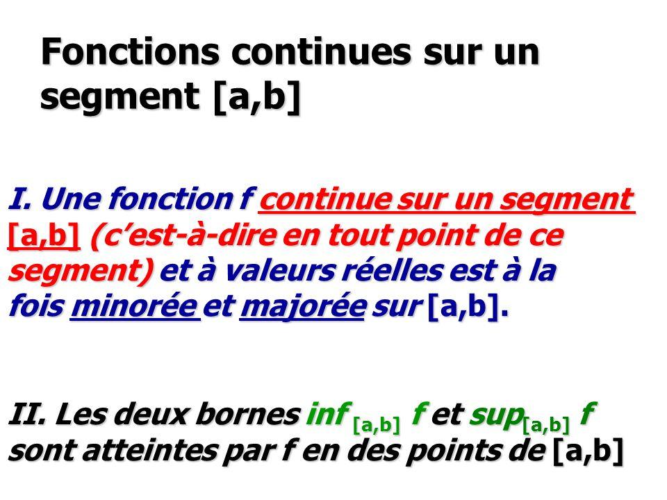 Fonctions continues sur un segment [a,b] I. Une fonction f continue sur un segment [a,b] (cest-à-dire en tout point de ce segment) et à valeurs réelle
