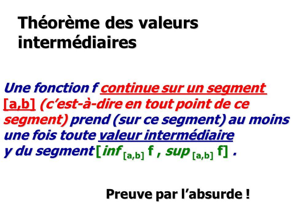Théorème des valeurs intermédiaires Une fonction f continue sur un segment [a,b] (cest-à-dire en tout point de ce segment) prend (sur ce segment) au m