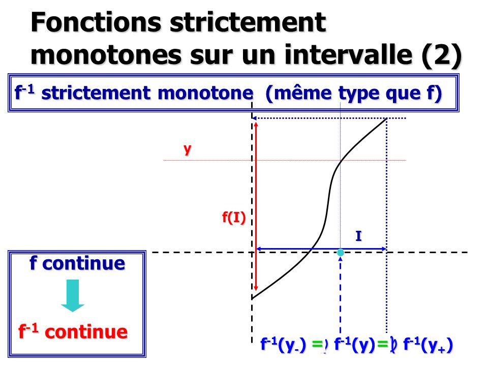 Fonctions strictement monotones sur un intervalle (2) I f(I) y f -1 (y - ) c f -1 (y) c f -1 (y + ) == f continue f continue f -1 continue f -1 strict