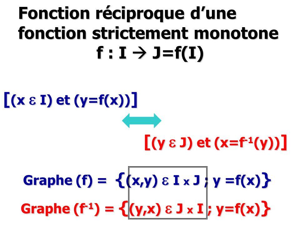 Fonction réciproque dune fonction strictement monotone f : I J=f(I) [ (x e I) et (y=f(x)) ] [ (y e J) et (x=f -1 (y)) ] Graphe (f) = { (x,y) e I x J ;