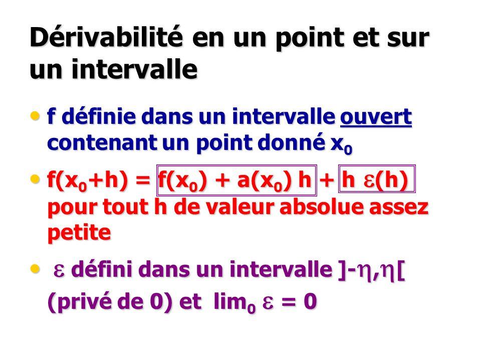 Dérivabilité en un point et sur un intervalle f définie dans un intervalle ouvert contenant un point donné x 0 f définie dans un intervalle ouvert con
