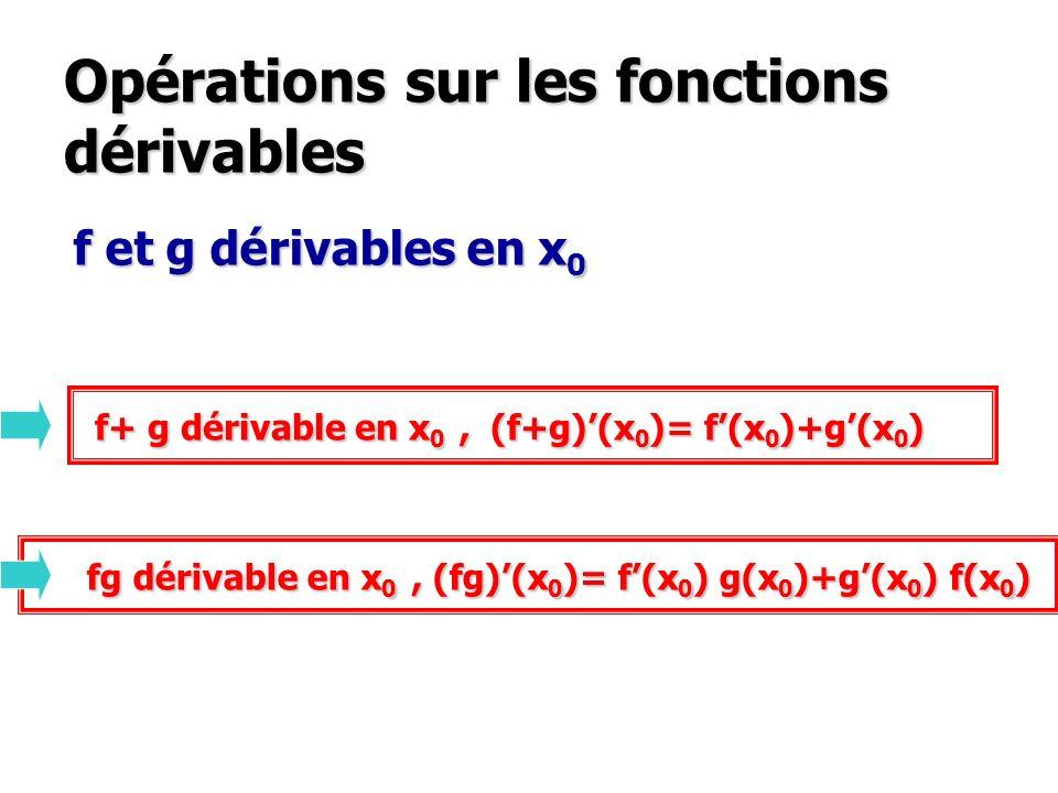 Opérations sur les fonctions dérivables f et g dérivables en x 0 f+ g dérivable en x 0, (f+g)(x 0 )= f(x 0 )+g(x 0 ) f+ g dérivable en x 0, (f+g)(x 0