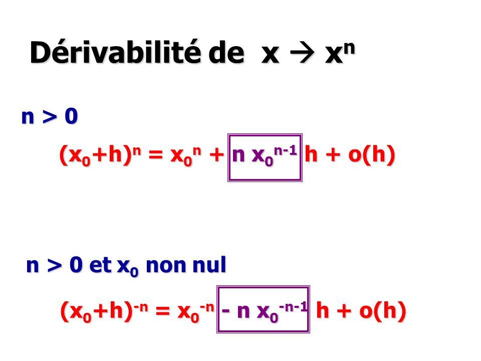Dérivabilité de x x n n > 0 (x 0 +h) n = x 0 n + n x 0 n-1 h + o(h) n > 0 et x 0 non nul (x 0 +h) -n = x 0 -n - n x 0 -n-1 h + o(h)