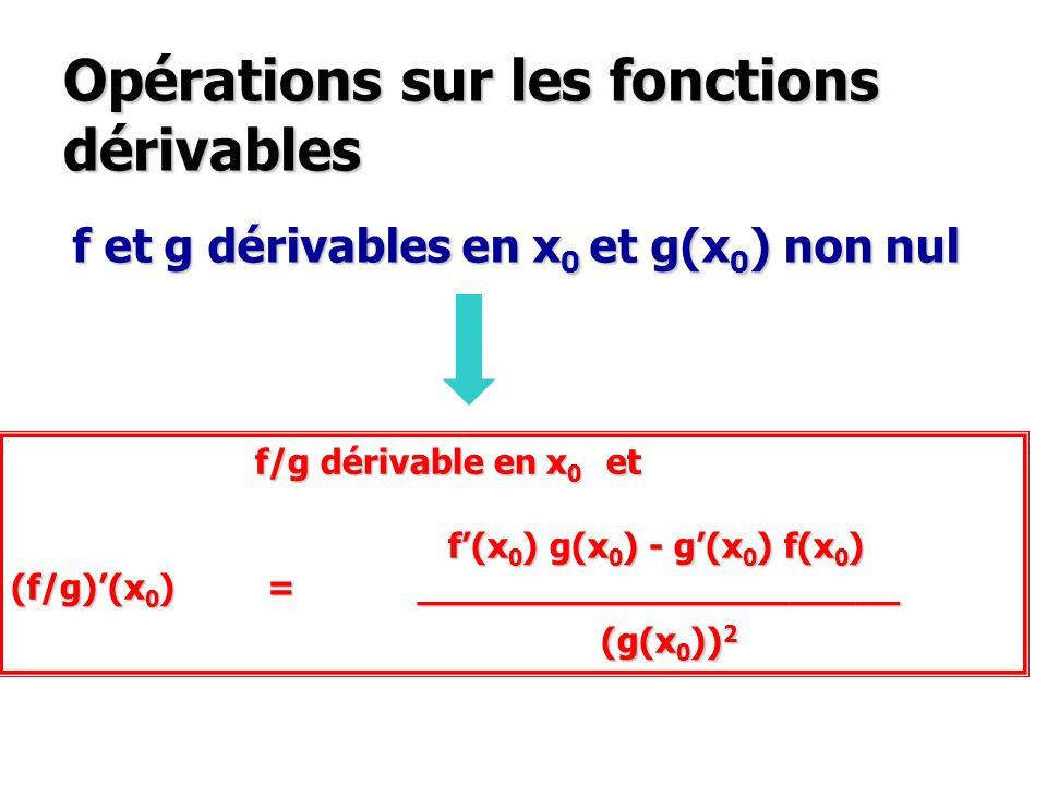 Opérations sur les fonctions dérivables f et g dérivables en x 0 et g(x 0 ) non nul f/g dérivable en x 0 et f/g dérivable en x 0 et f(x 0 ) g(x 0 ) -