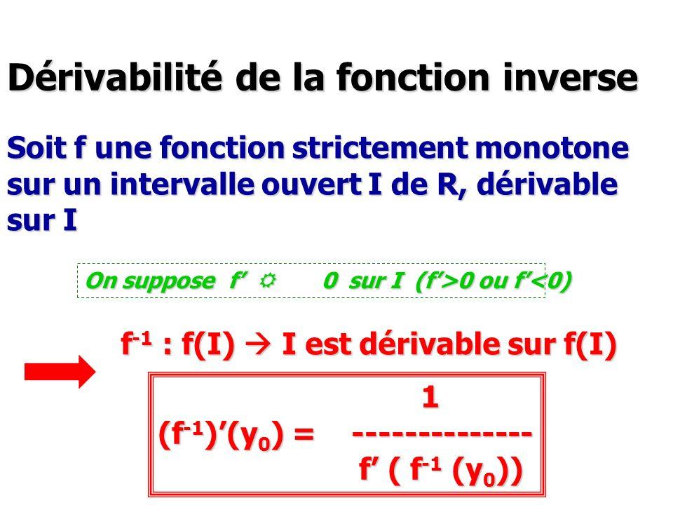 Dérivabilité de la fonction inverse Soit f une fonction strictement monotone sur un intervalle ouvert I de R, dérivable sur I On suppose f R 0 sur I (