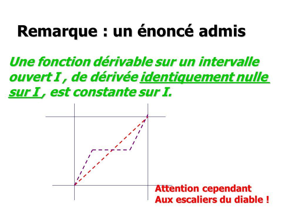 Remarque : un énoncé admis Une fonction dérivable sur un intervalle ouvert I, de dérivée identiquement nulle sur I, est constante sur I. Attention cep