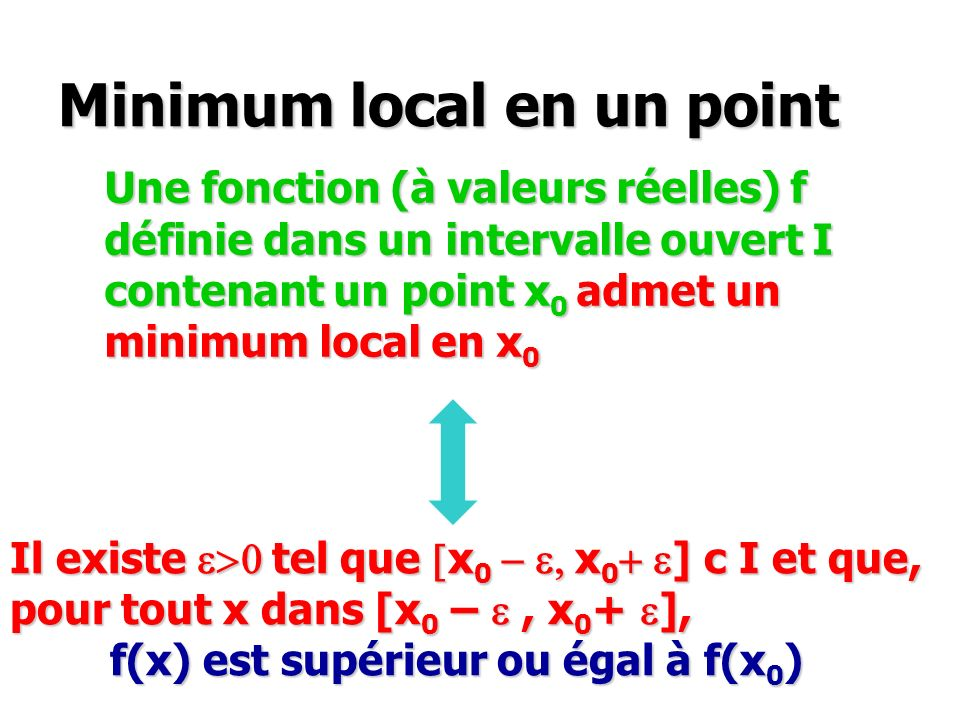 Minimum local en un point Une fonction (à valeurs réelles) f définie dans un intervalle ouvert I contenant un point x 0 admet un minimum local en x 0