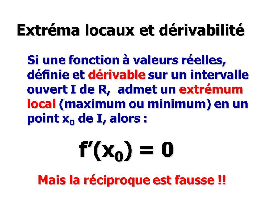 Extréma locaux et dérivabilité Si une fonction à valeurs réelles, définie et dérivable sur un intervalle ouvert I de R, admet un extrémum local (maxim