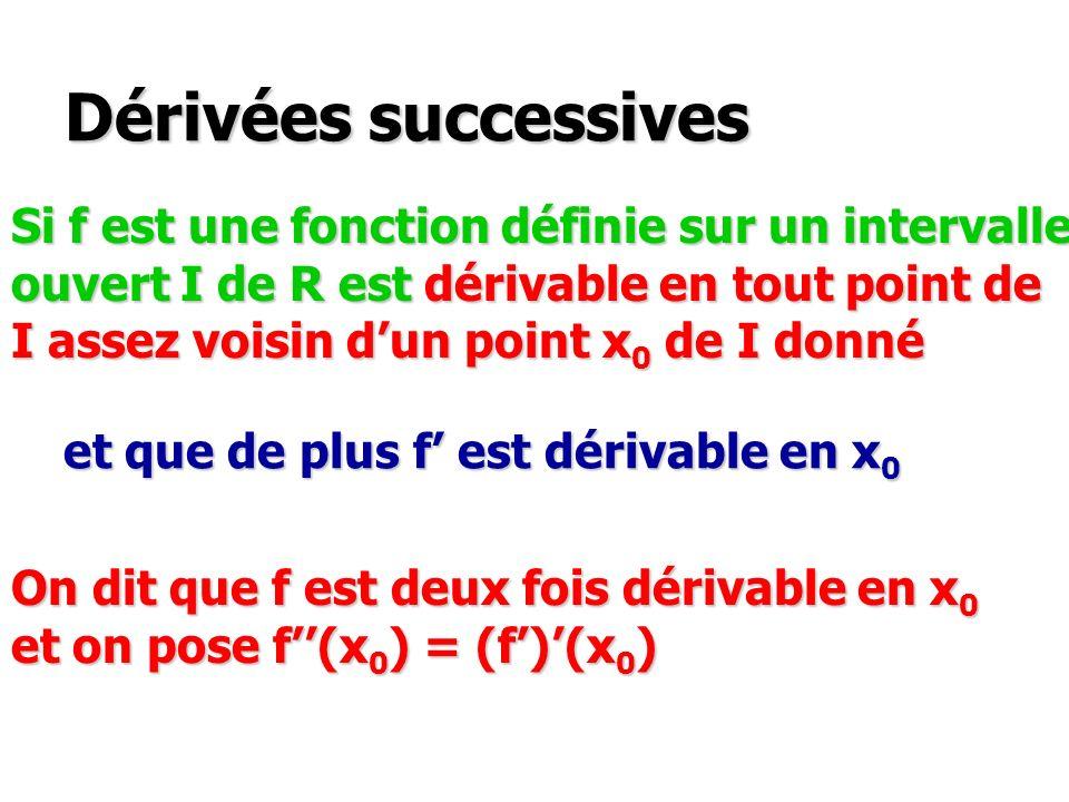 Dérivées successives Si f est une fonction définie sur un intervalle ouvert I de R est dérivable en tout point de I assez voisin dun point x 0 de I do