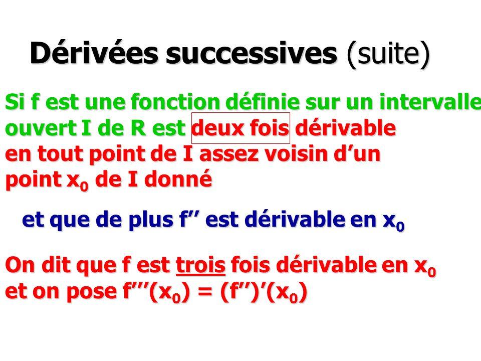 Dérivées successives (suite) Si f est une fonction définie sur un intervalle ouvert I de R est deux fois dérivable en tout point de I assez voisin dun