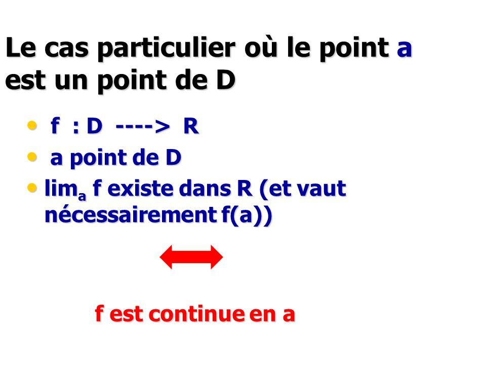 Le cas particulier où le point a est un point de D f : D ----> R f : D ----> R a point de D a point de D lim a f existe dans R (et vaut nécessairement