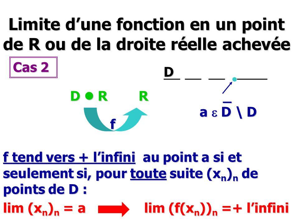 Limite dune fonction en un point de R ou de la droite réelle achevée Limite dune fonction en un point de R ou de la droite réelle achevée D l R R f D