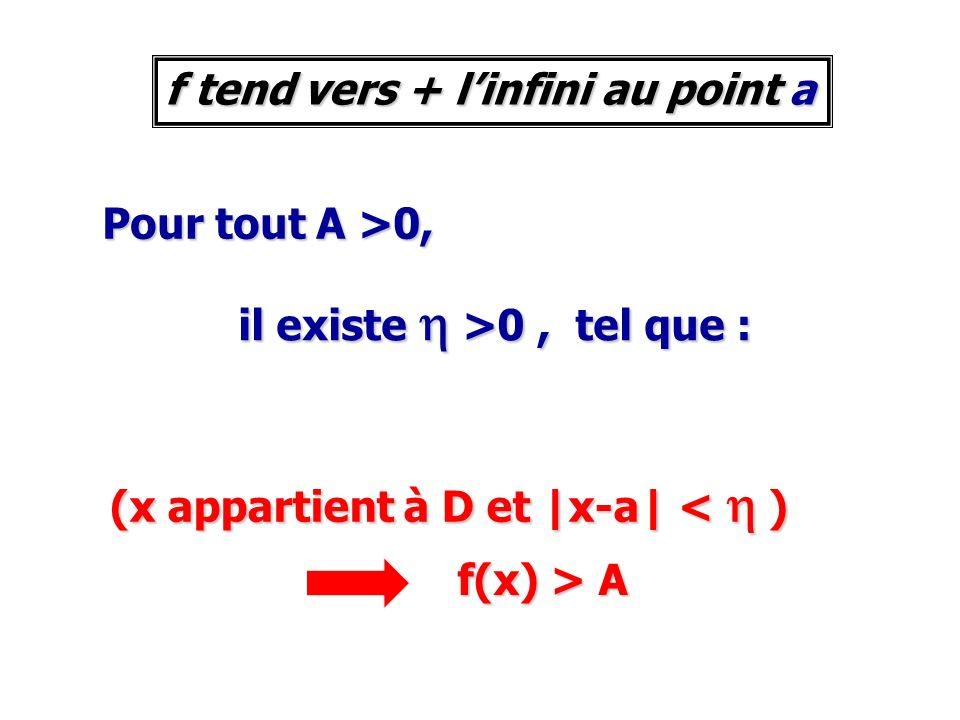 Pour tout A >0, il existe h >0, tel que : (x appartient à D et |x-a| < h ) f(x) > A f tend vers + linfini au point a