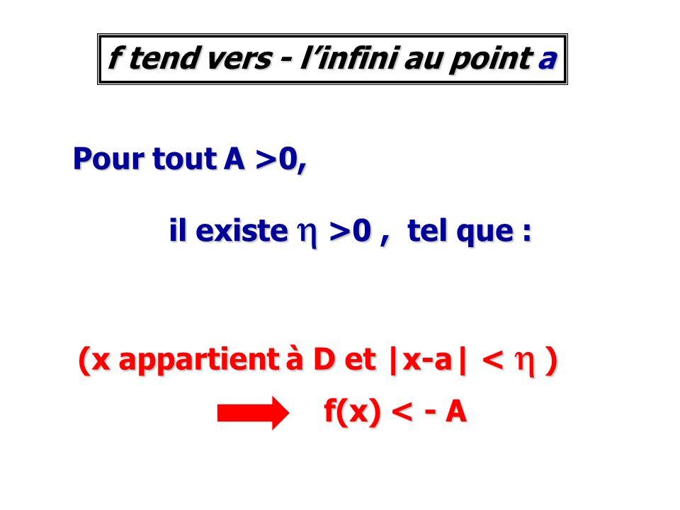 Pour tout A >0, il existe h >0, tel que : (x appartient à D et |x-a| < h ) f(x) < - A f tend vers - linfini au point a