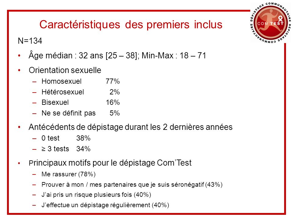 Caractéristiques des premiers inclus N=134 Âge médian : 32 ans [25 – 38]; Min-Max : 18 – 71 Orientation sexuelle –Homosexuel77% –Hétérosexuel 2% –Bise