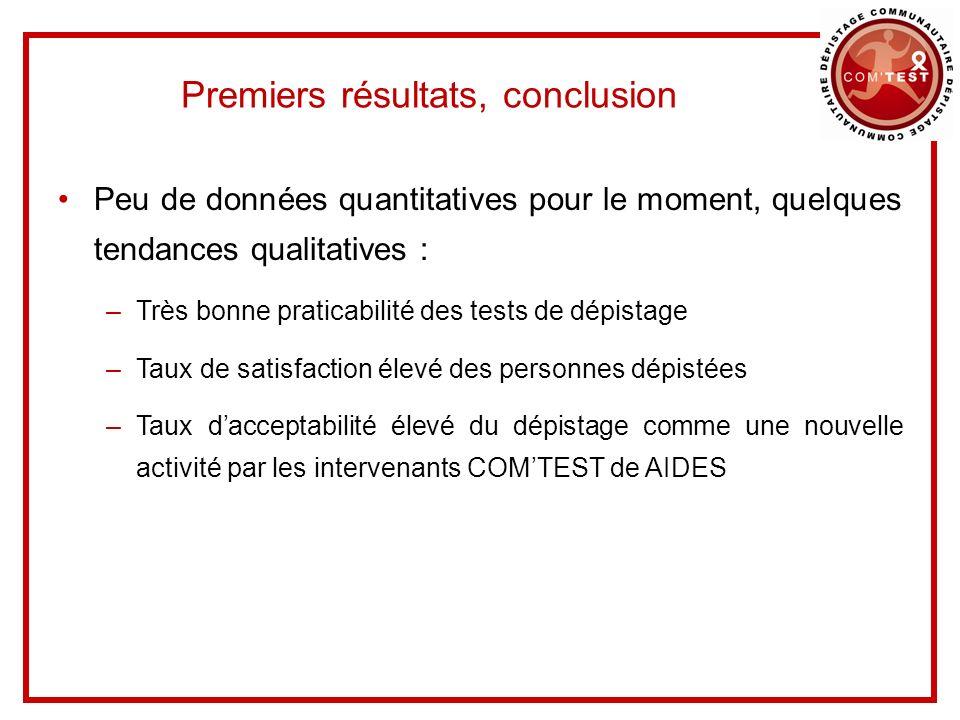 Premiers résultats, conclusion Peu de données quantitatives pour le moment, quelques tendances qualitatives : –Très bonne praticabilité des tests de d