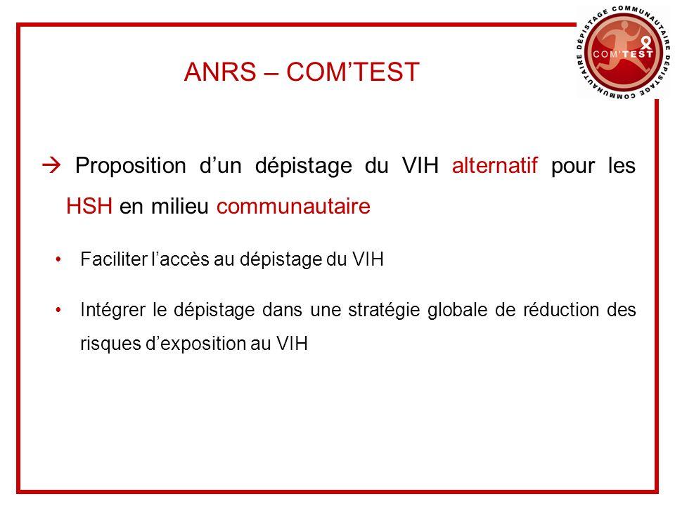 ANRS – COMTEST Proposition dun dépistage du VIH alternatif pour les HSH en milieu communautaire Faciliter laccès au dépistage du VIH Intégrer le dépis