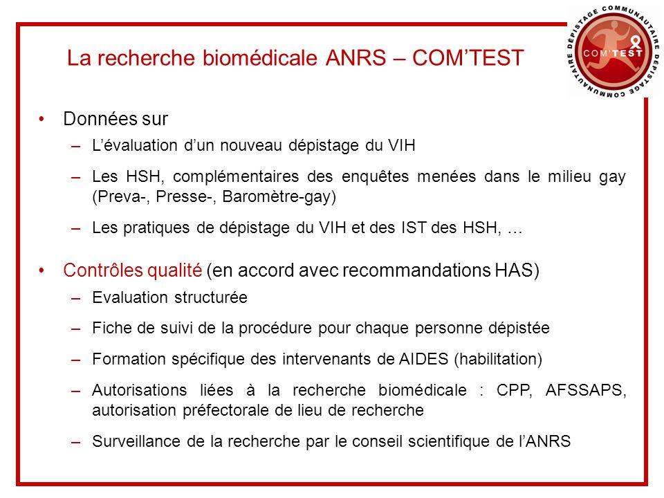 La recherche biomédicale ANRS – COMTEST Données sur –Lévaluation dun nouveau dépistage du VIH –Les HSH, complémentaires des enquêtes menées dans le mi