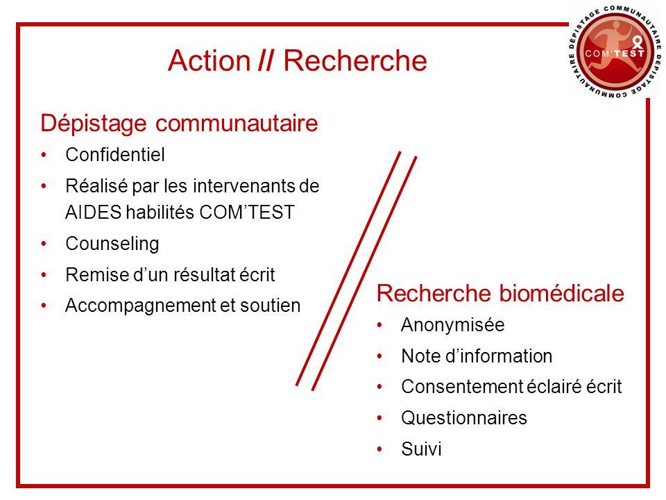 Action // Recherche Dépistage communautaire Confidentiel Réalisé par les intervenants de AIDES habilités COMTEST Counseling Remise dun résultat écrit