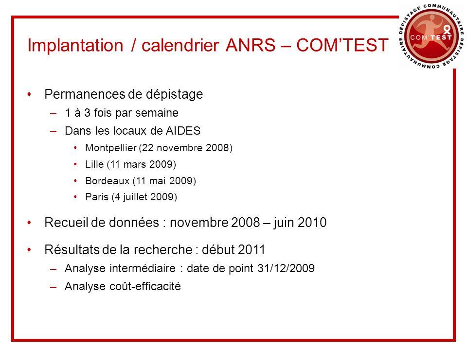 Implantation / calendrier ANRS – COMTEST Permanences de dépistage –1 à 3 fois par semaine –Dans les locaux de AIDES Montpellier (22 novembre 2008) Lil
