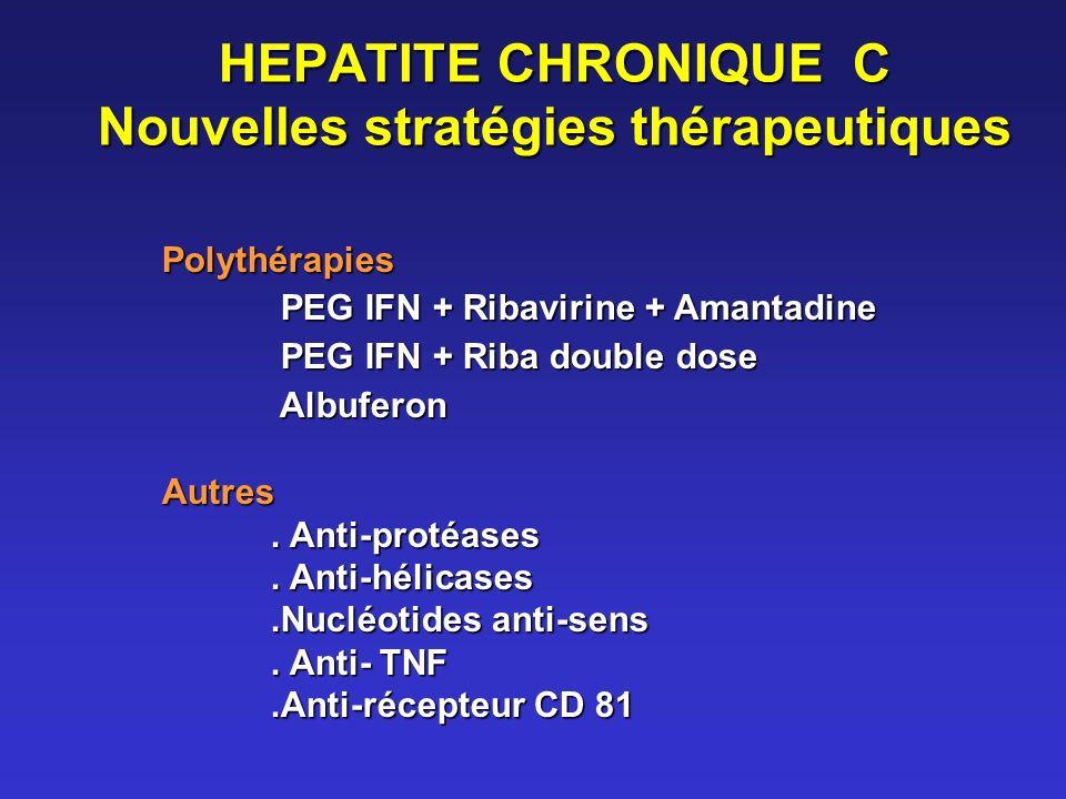 HEPATITE CHRONIQUE C Nouvelles stratégies thérapeutiques Polythérapies PEG IFN + Ribavirine + Amantadine PEG IFN + Ribavirine + Amantadine PEG IFN + Riba double dose PEG IFN + Riba double dose Albuferon Albuferon Autres Autres.