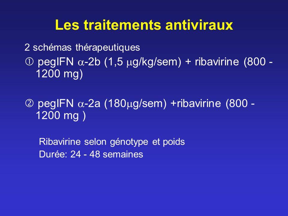 Réponse virologique prolongée PEG IFN et ribavirine Tous patients 54 – 56% Génotype 1 42 – 46% Génotype 2/3 76 – 82% Génotype 4 30 – 70% Génotype 5 65% Manns et al 2001; McHutchison JG et al.