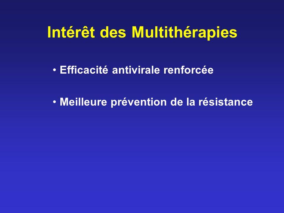 Intérêt des Multithérapies Efficacité antivirale renforcée Meilleure prévention de la résistance
