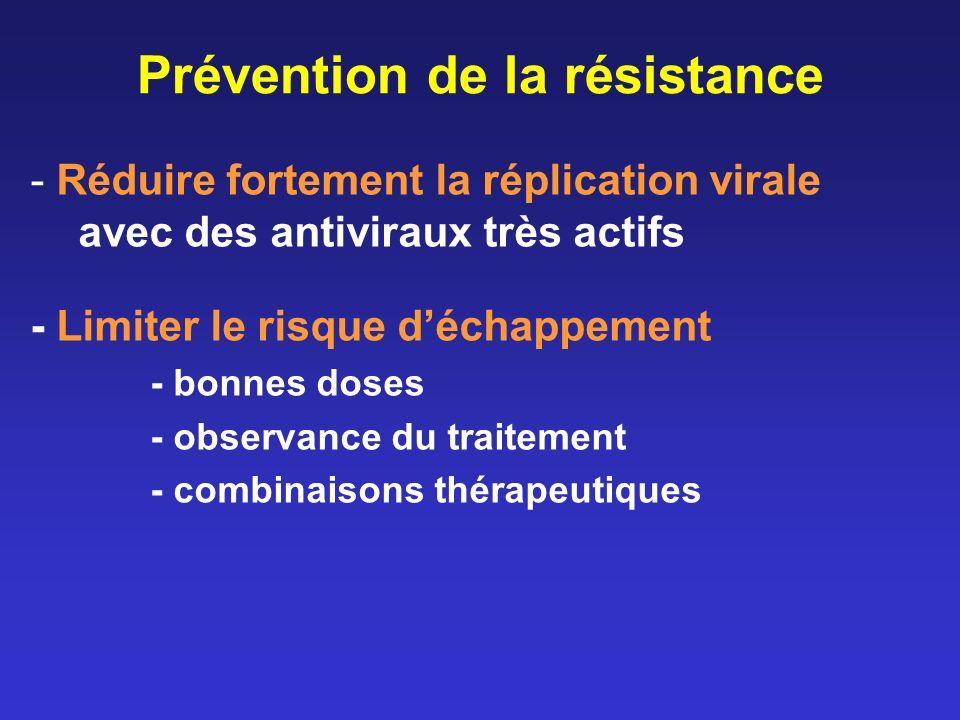 Prévention de la résistance - Réduire fortement la réplication virale avec des antiviraux très actifs - Limiter le risque déchappement - bonnes doses - observance du traitement - combinaisons thérapeutiques