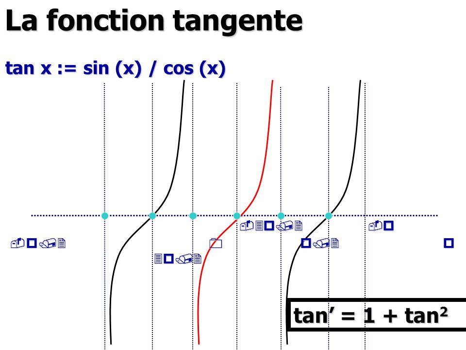 La fonction tangente tan x := sin (x) / cos (x) tan = 1 + tan 2