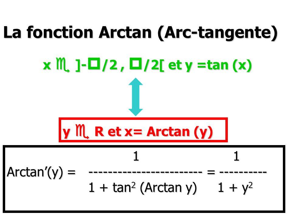 La fonction Arctan (Arc-tangente) x ]- /2, /2[ et y =tan (x) y R et x= Arctan (y) 1 1 1 1 Arctan(y) = ------------------------ = ---------- 1 + tan 2