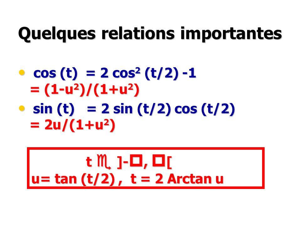 Quelques relations importantes cos (t) = 2 cos 2 (t/2) -1 = (1-u 2 )/(1+u 2 ) cos (t) = 2 cos 2 (t/2) -1 = (1-u 2 )/(1+u 2 ) sin (t) = 2 sin (t/2) cos
