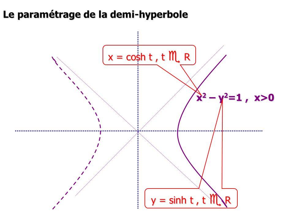 x 2 – y 2 =1, x>0 x = cosh t, t R y = sinh t, t R Le paramétrage de la demi-hyperbole