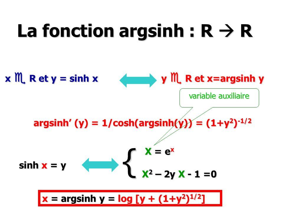 La fonction argsinh : R R x R et y = sinh x y R et x=argsinh y argsinh (y) = 1/cosh(argsinh(y)) = (1+y 2 ) -1/2 sinh x = y { X = e x X = e x X 2 – 2y