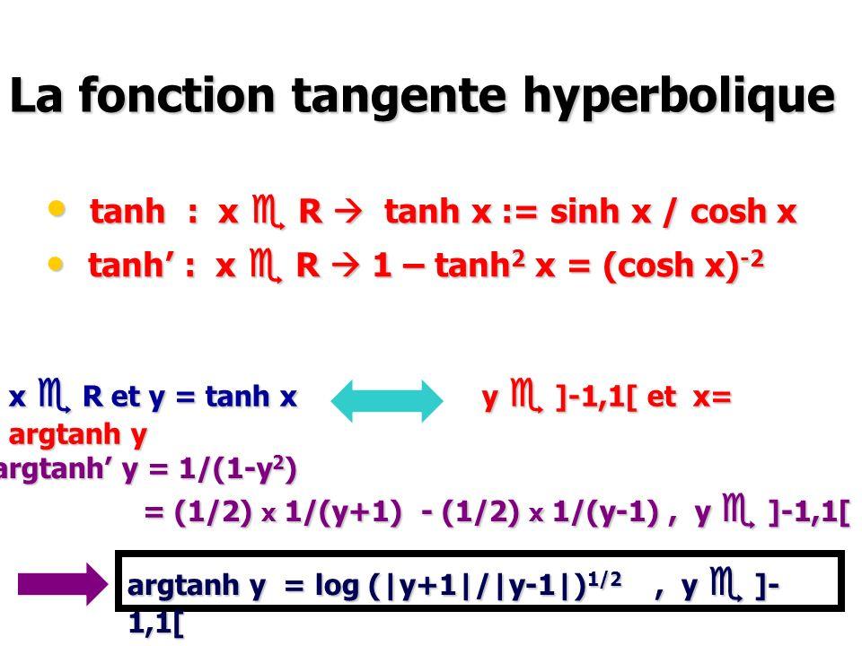 La fonction tangente hyperbolique tanh : x R tanh x := sinh x / cosh x tanh : x R tanh x := sinh x / cosh x tanh : x R 1 – tanh 2 x = (cosh x) -2 tanh