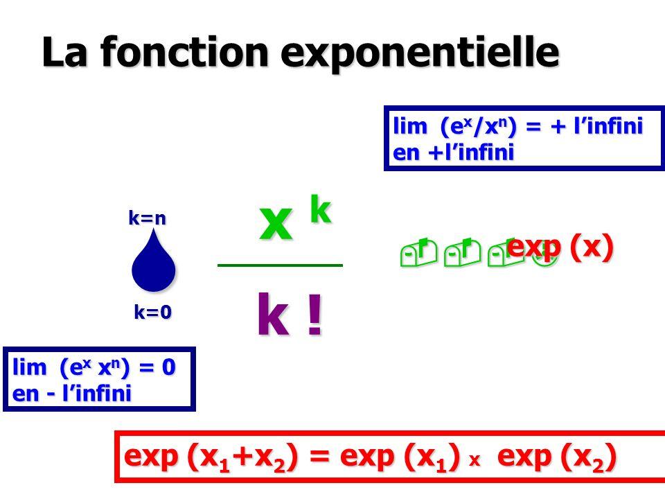 La fonction exponentielle x k k ! k=0 k=n exp (x) exp (x 1 +x 2 ) = exp (x 1 ) x exp (x 2 ) lim (e x /x n ) = + linfini en +linfini lim (e x x n ) = 0