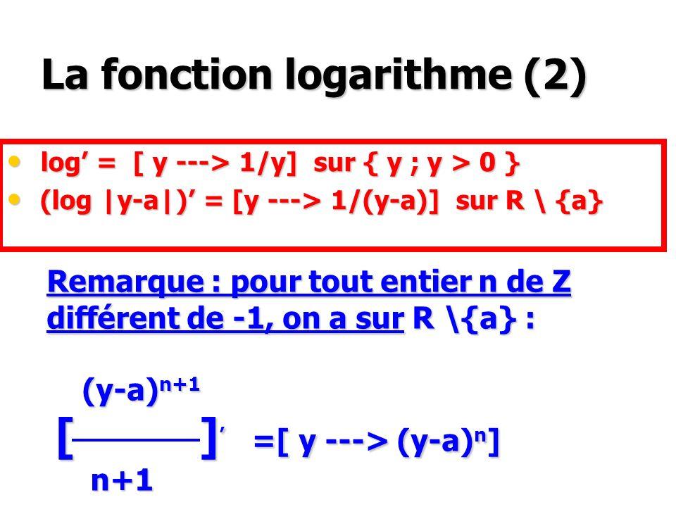 La fonction logarithme (2) log = [ y ---> 1/y] sur { y ; y > 0 } log = [ y ---> 1/y] sur { y ; y > 0 } (log |y-a|) = [y ---> 1/(y-a)] sur R \ {a} (log