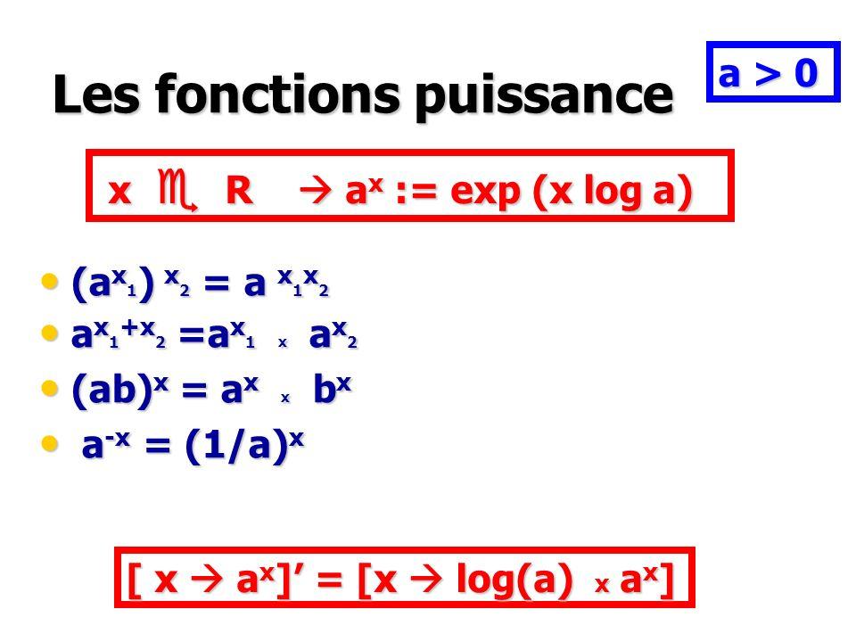 Les fonctions puissance (a x 1 ) x 2 = a x 1 x 2 (a x 1 ) x 2 = a x 1 x 2 a x 1 +x 2 =a x 1 x a x 2 a x 1 +x 2 =a x 1 x a x 2 (ab) x = a x x b x (ab)