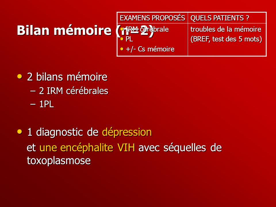 Bilan mémoire (n=2) 2 bilans mémoire 2 bilans mémoire –2 IRM cérébrales –1PL 1 diagnostic de dépression 1 diagnostic de dépression et une encéphalite