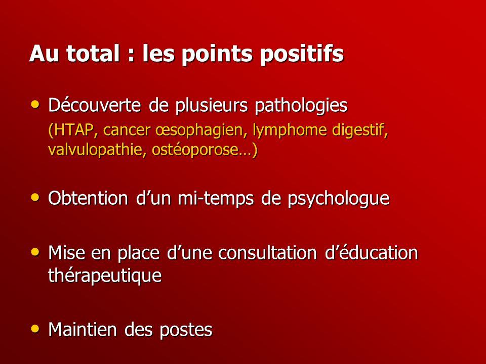 Au total : les points positifs Découverte de plusieurs pathologies Découverte de plusieurs pathologies (HTAP, cancer œsophagien, lymphome digestif, va