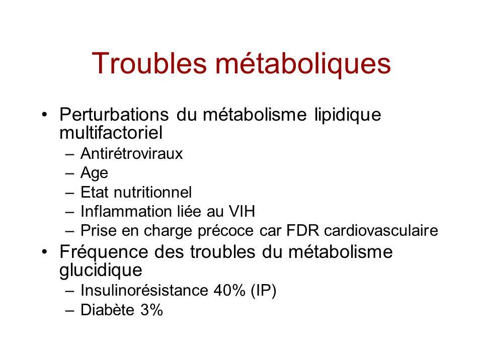 Troubles métaboliques Perturbations du métabolisme lipidique multifactoriel –Antirétroviraux –Age –Etat nutritionnel –Inflammation liée au VIH –Prise