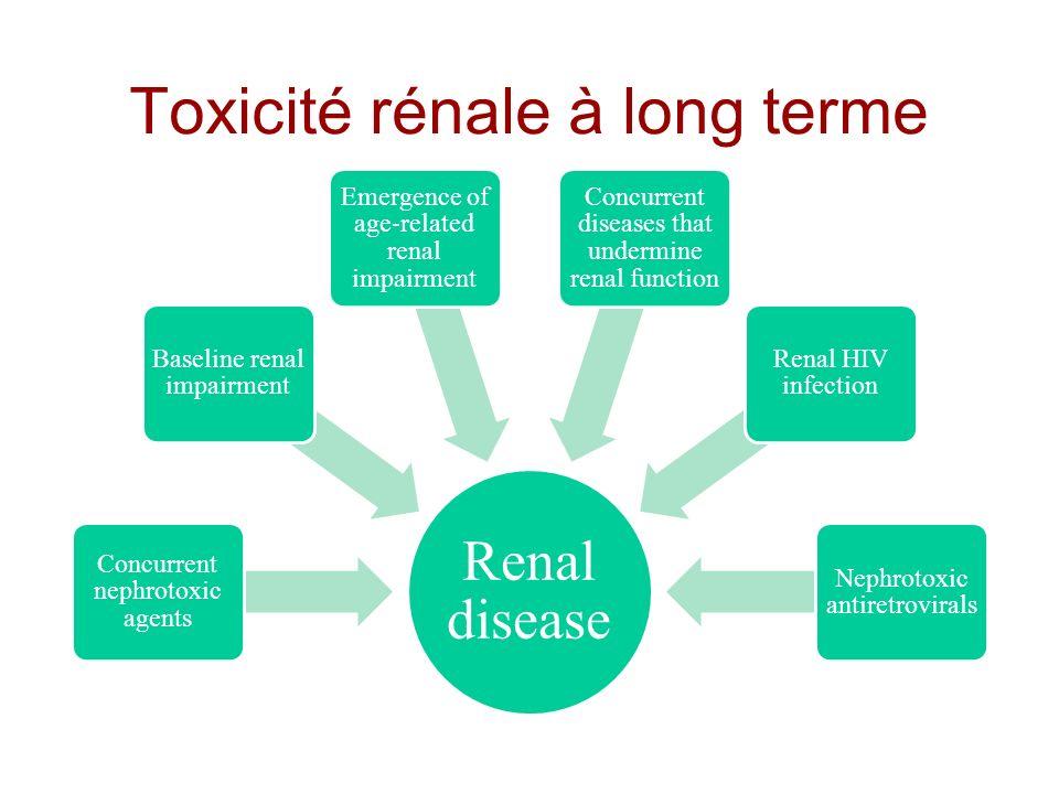 Toxicité rénale à long terme Renal disease Concurrent nephrotoxic agents Baseline renal impairment Emergence of age-related renal impairment Concurren