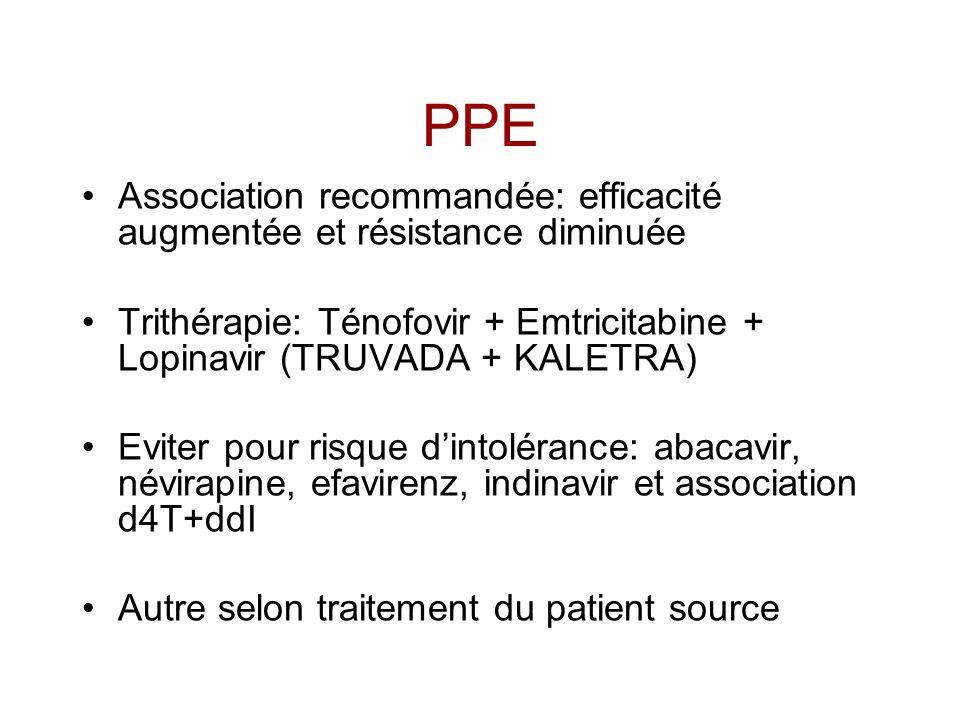 PPE Association recommandée: efficacité augmentée et résistance diminuée Trithérapie: Ténofovir + Emtricitabine + Lopinavir (TRUVADA + KALETRA) Eviter