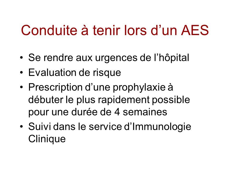 Conduite à tenir lors dun AES Se rendre aux urgences de lhôpital Evaluation de risque Prescription dune prophylaxie à débuter le plus rapidement possi