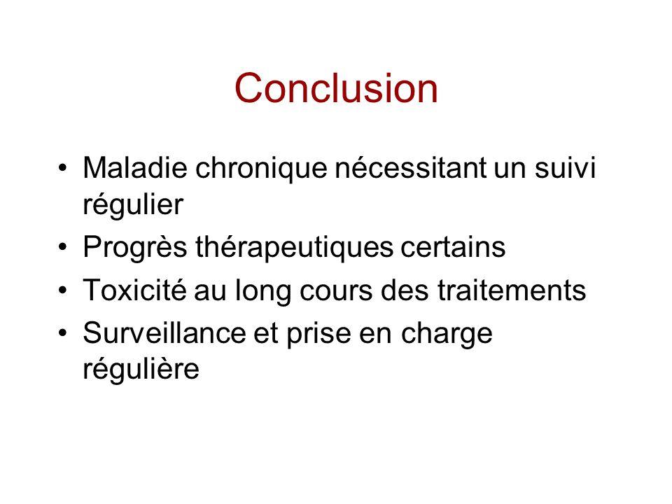 Conclusion Maladie chronique nécessitant un suivi régulier Progrès thérapeutiques certains Toxicité au long cours des traitements Surveillance et pris