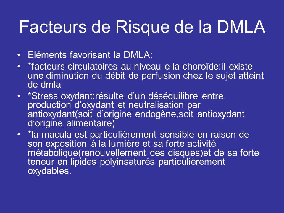 Facteurs de Risque de la DMLA Eléments favorisant la DMLA: *facteurs circulatoires au niveau e la choroïde:il existe une diminution du débit de perfus