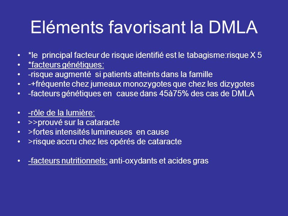 Eléments favorisant la DMLA *le principal facteur de risque identifié est le tabagisme:risque X 5 *facteurs génétiques: -risque augmenté si patients a